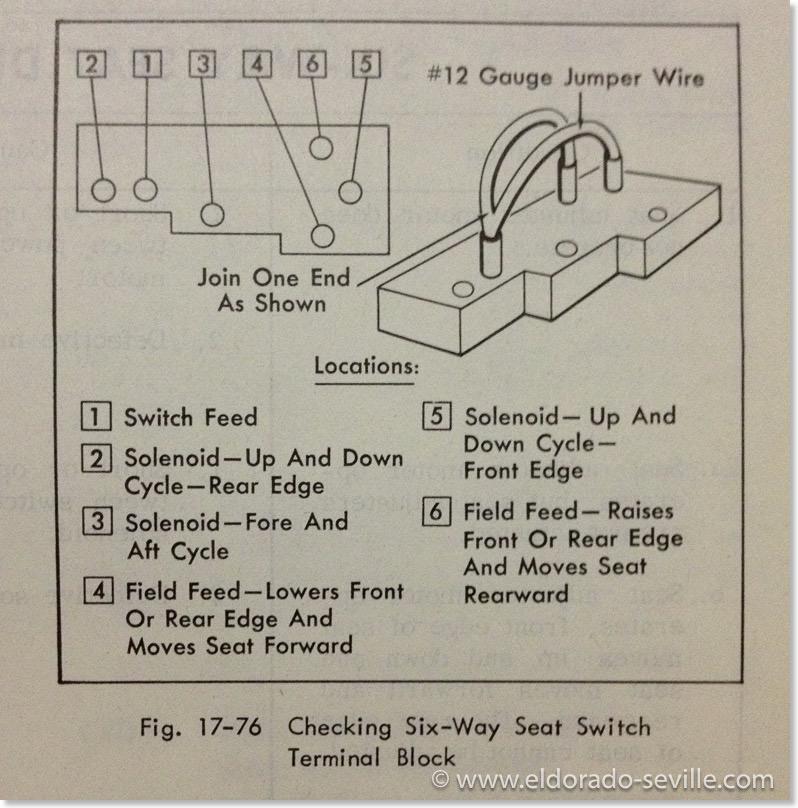 6 way power seat geralds 1958 cadillac eldorado seville. Black Bedroom Furniture Sets. Home Design Ideas