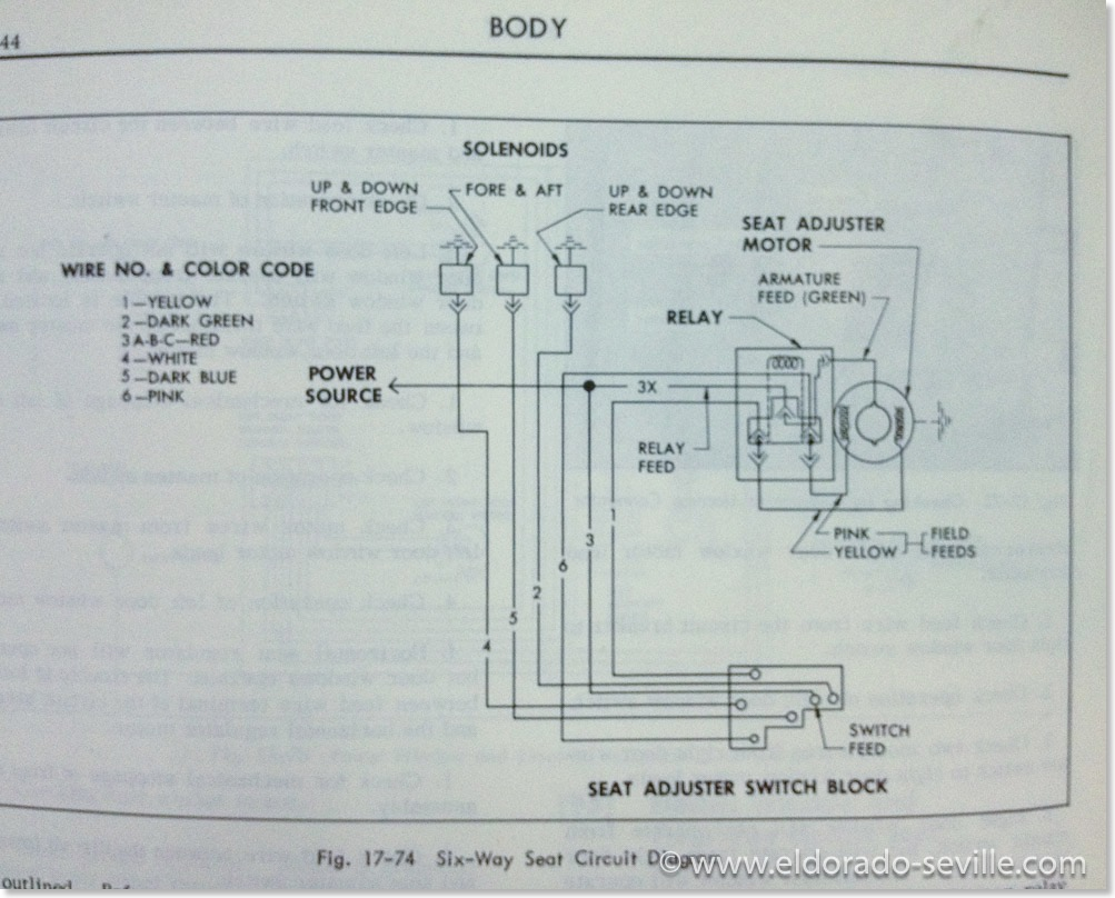 1958 Cadillac Wiring Diagram Furthermore 1996 Cadillac Deville Wiring