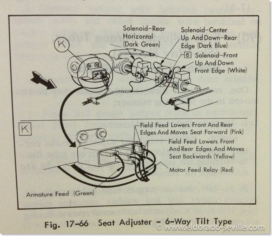 Wiring besides Tag Vacuum Schematic also Re Post Your Cellphone Wallpaper additionally Wiring Diagram 6 Way Power Seat furthermore 1967 1968 1969 Cadillac Eldorado Front Wheel Suspension. on 1958 cadillac power seat wiring diagram