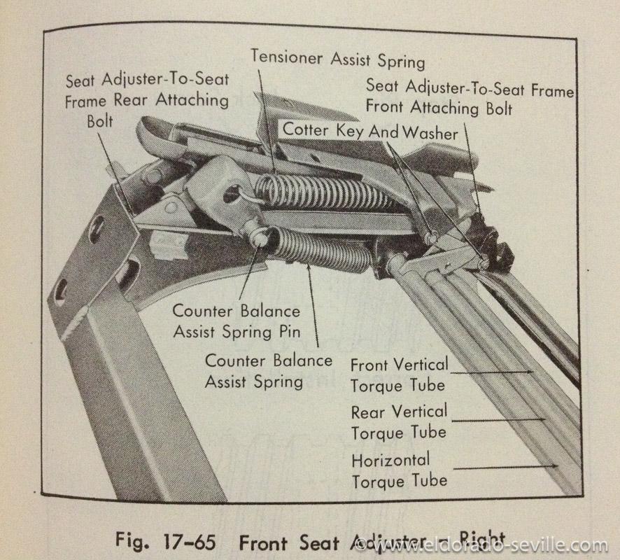 6 Way Power Seat